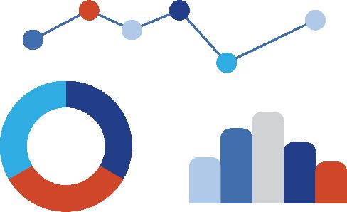 The PolicyPort® Solution • BI Analytics